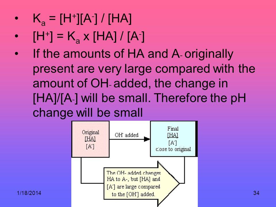 Ka = [H+][A-] / [HA] [H+] = Ka x [HA] / [A-]